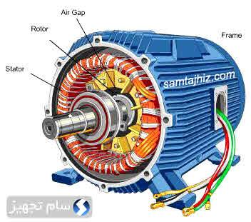 اجزای اصلی یک الکتروموتور