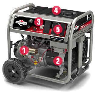 اجزای موتور برق